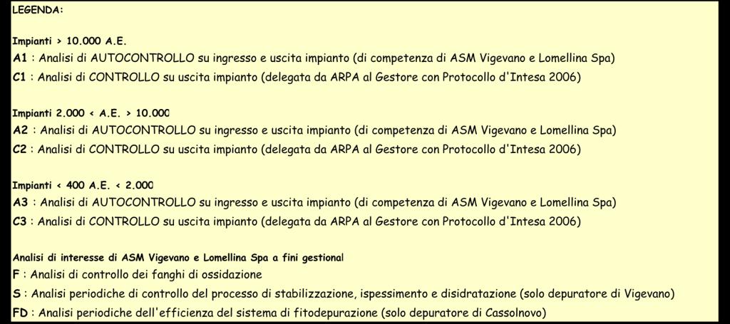 legenda_programma_analisi
